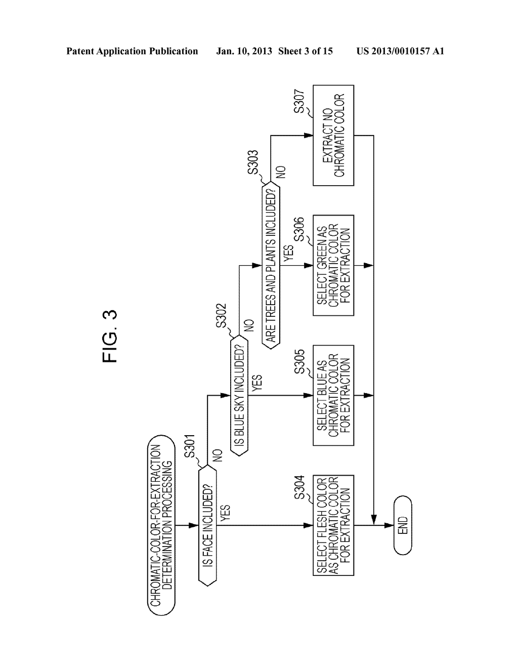 IMAGE-PICKUP APPARATUS AND WHITE-BALANCE CONTROL METHOD PROVIDED THEREFOR - diagram, schematic, and image 04