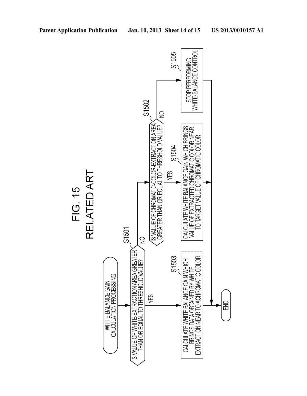IMAGE-PICKUP APPARATUS AND WHITE-BALANCE CONTROL METHOD PROVIDED THEREFOR - diagram, schematic, and image 15