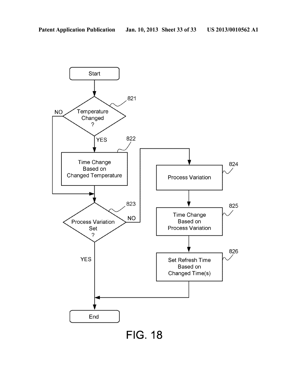 DYNAMIC RANDOM ACCESS MEMORY DEVICE AND METHOD FOR SELF-REFRESHING MEMORY     CELLS WITH TEMPERATURE COMPENSATED SELF-REFRESH - diagram, schematic, and image 34