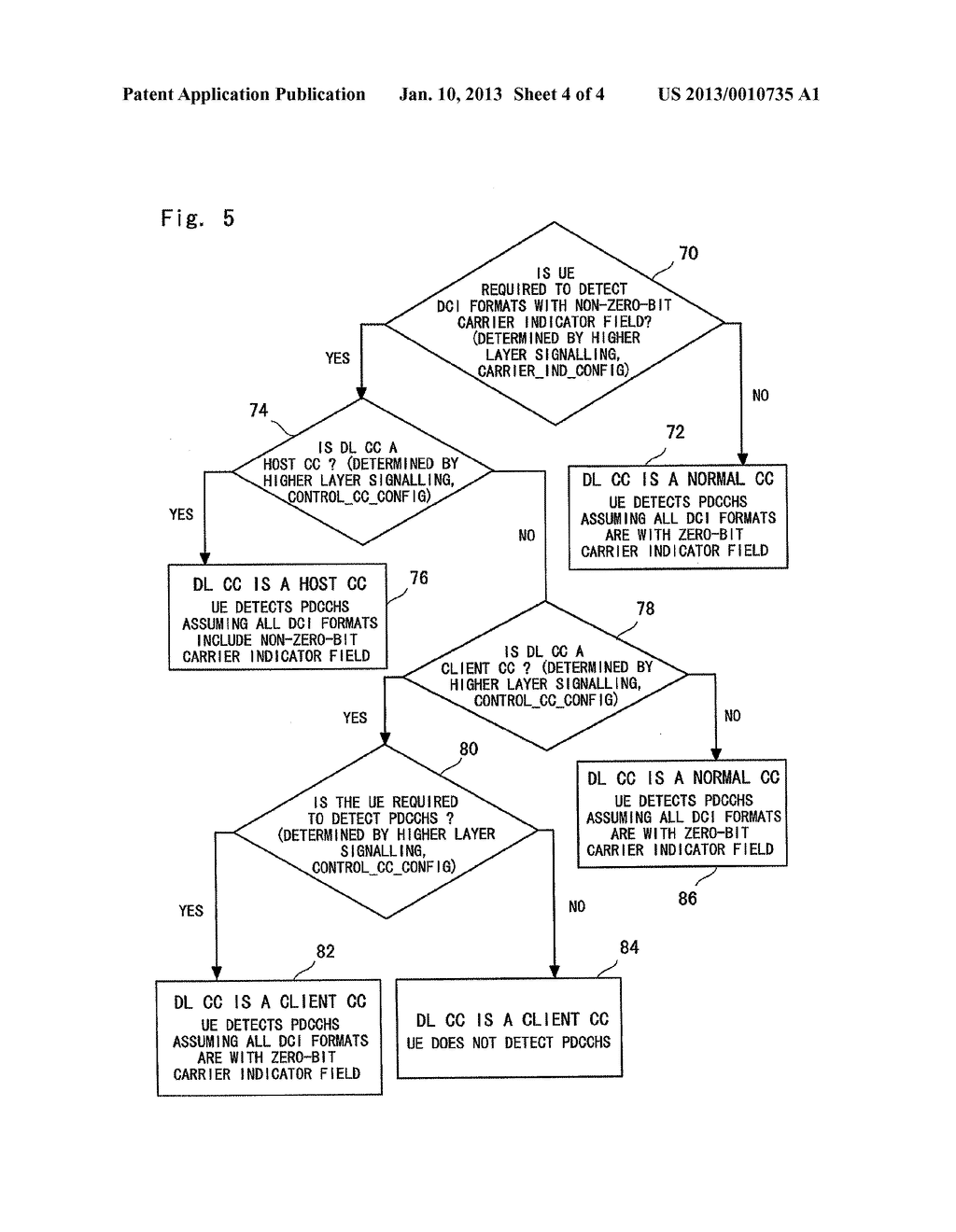 METHOD FOR DETECTING A DOWNLINK CONTROL STRUCTURE FOR CARRIER AGGREGATION - diagram, schematic, and image 05