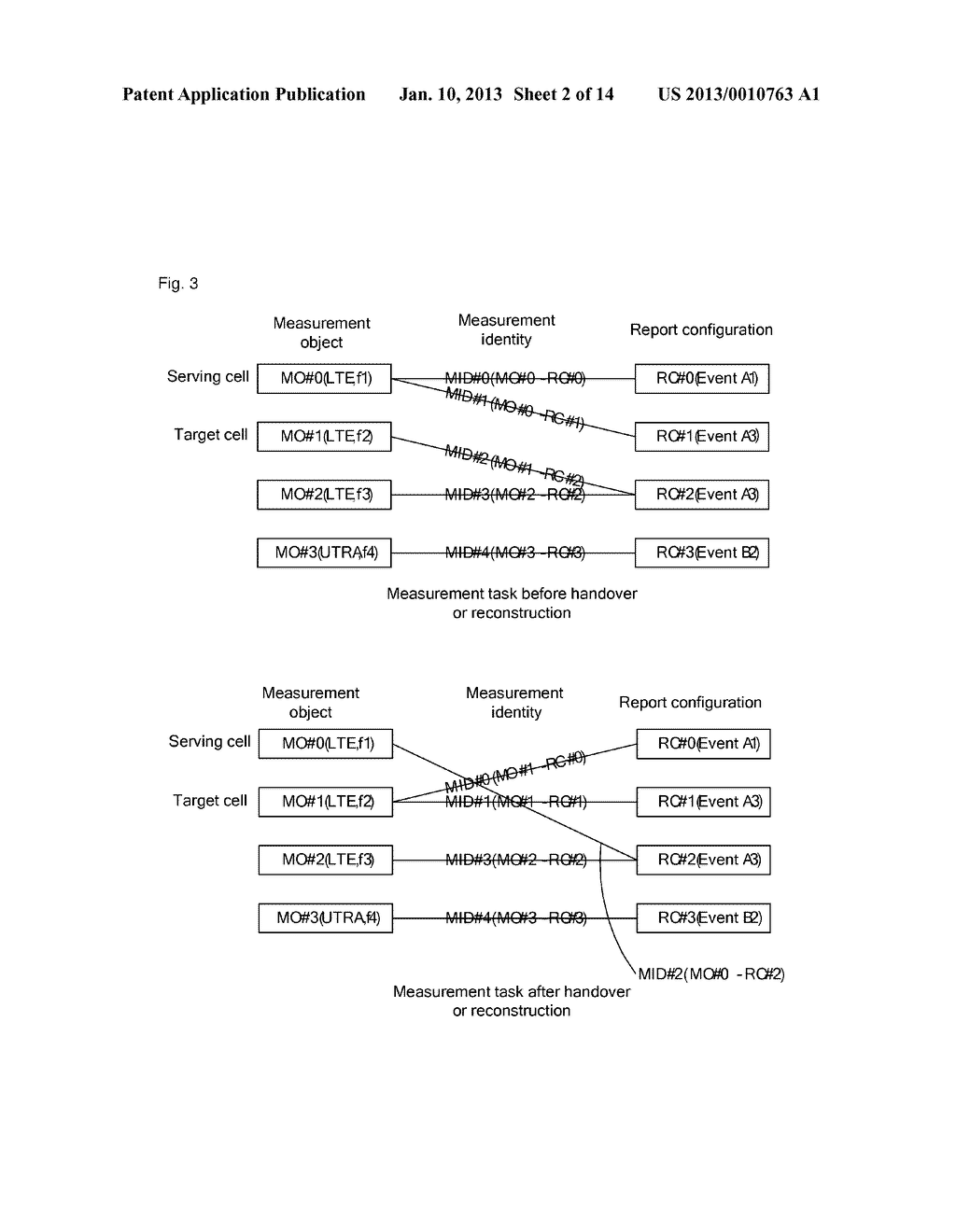 Method And System For Processing Measurement Task In Carrier Aggregation     System - diagram, schematic, and image 03