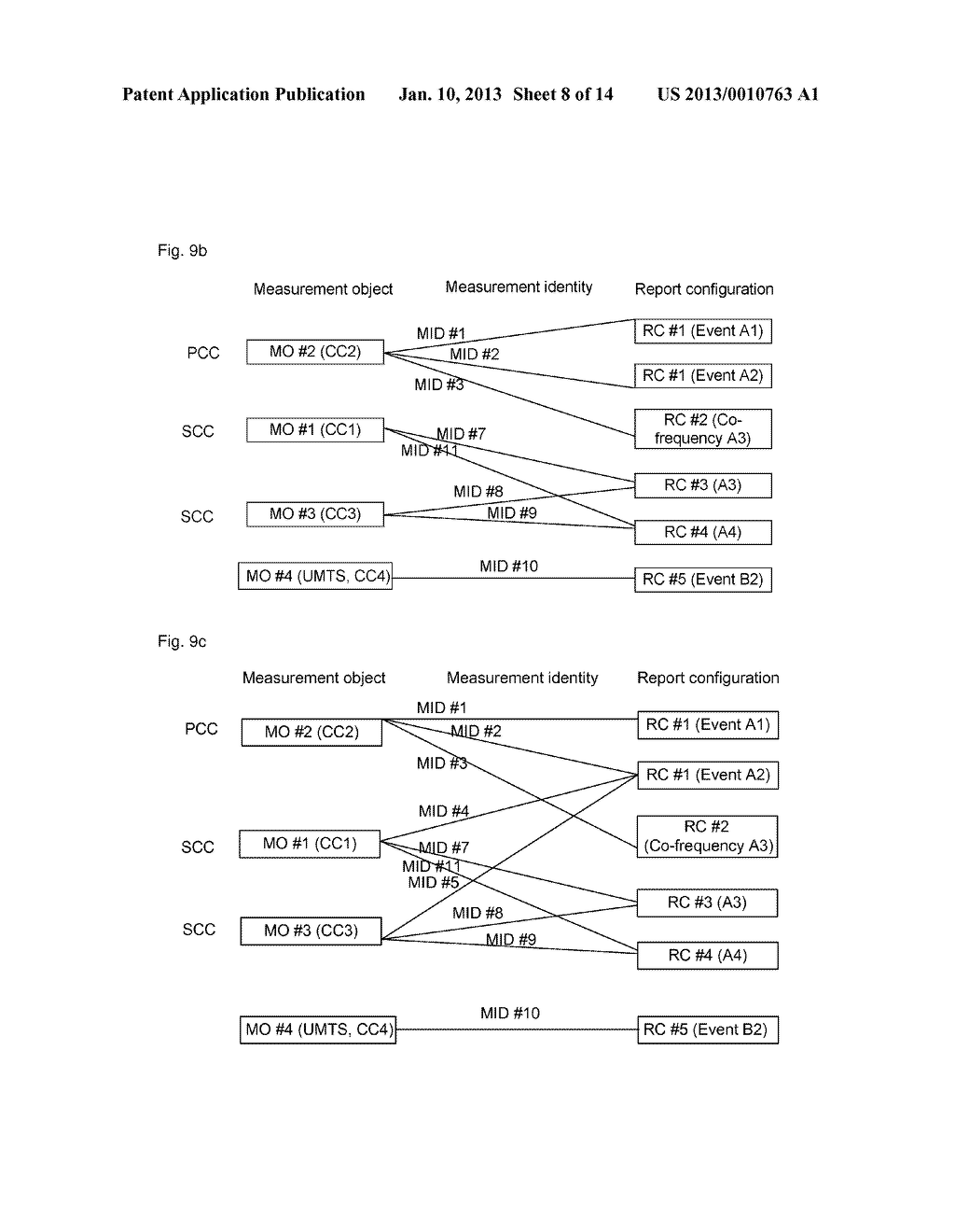Method And System For Processing Measurement Task In Carrier Aggregation     System - diagram, schematic, and image 09