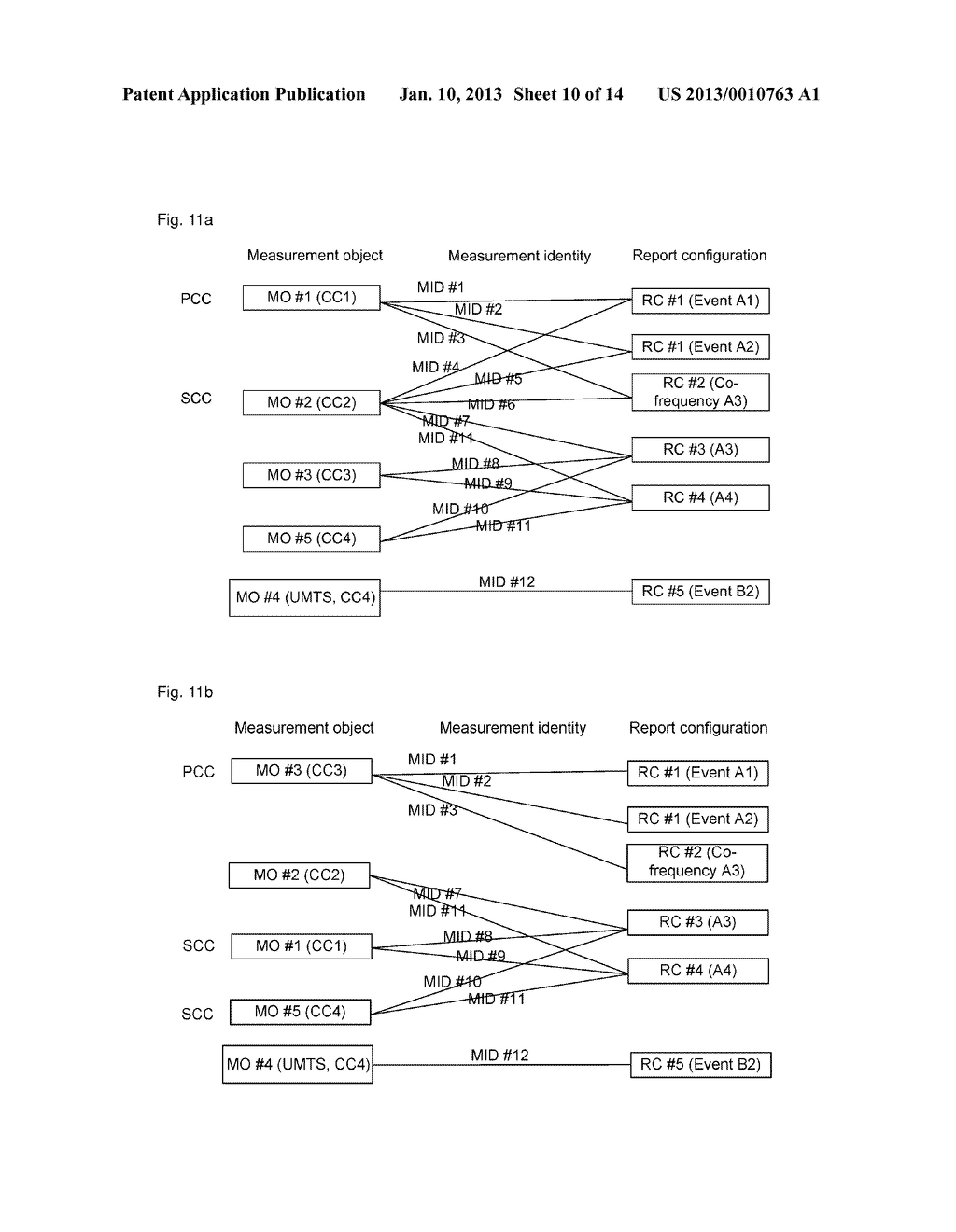 Method And System For Processing Measurement Task In Carrier Aggregation     System - diagram, schematic, and image 11