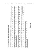 COMPOSITIONS AND METHODS FOR TREATING COAGULATION RELATED DISORDERS diagram and image