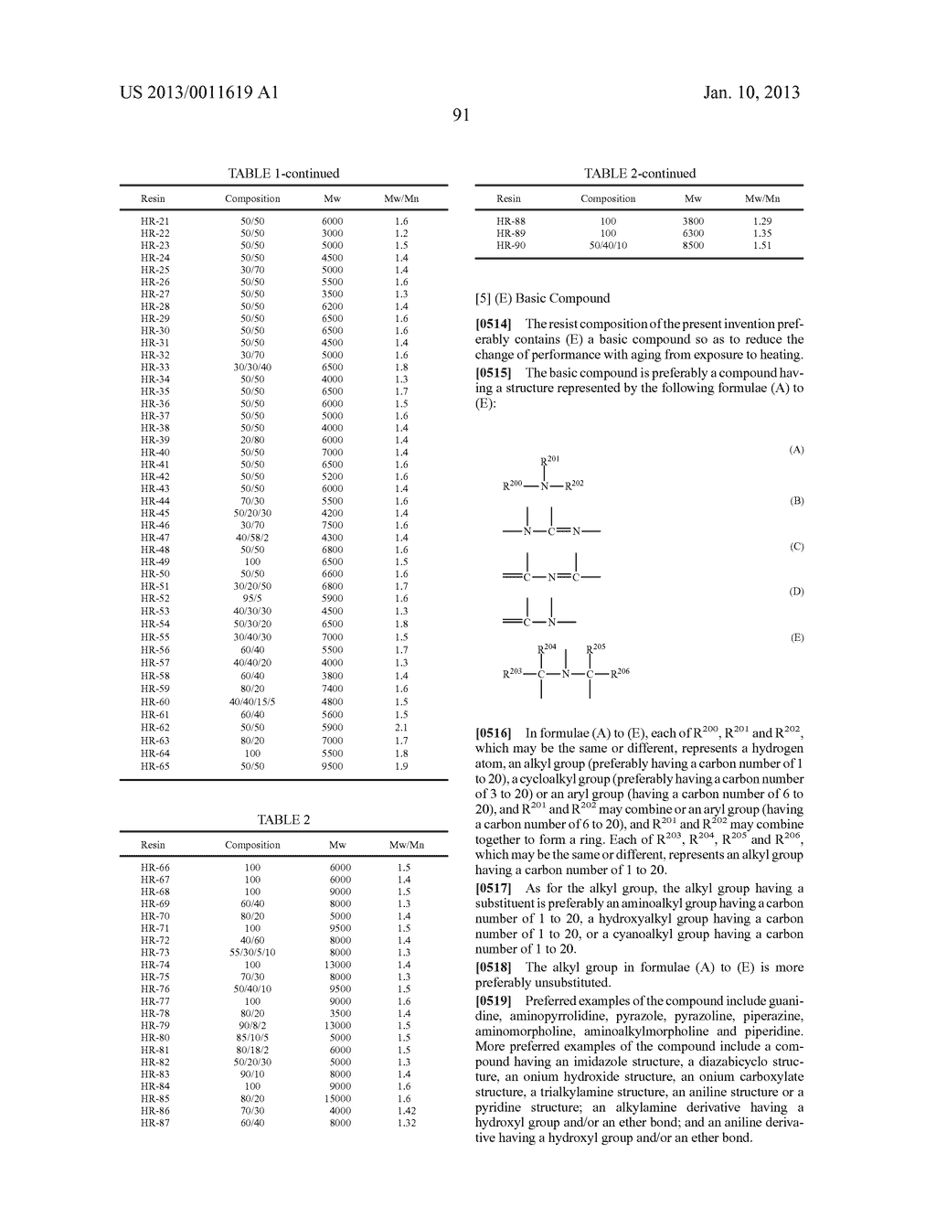 PATTERN FORMING METHOD, CHEMICAL AMPLIFICATION RESIST COMPOSITION AND     RESIST FILM - diagram, schematic, and image 93