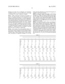 GLASS FOR CHEMICAL TEMPERING AND GLASS PLATE FOR DISPLAY DEVICE diagram and image