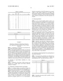 NOVEL MONOCLONAL ANTIBODIES AND METHOD OF IMMUNOLOGICAL ANALYSIS OF     D-DIMER diagram and image