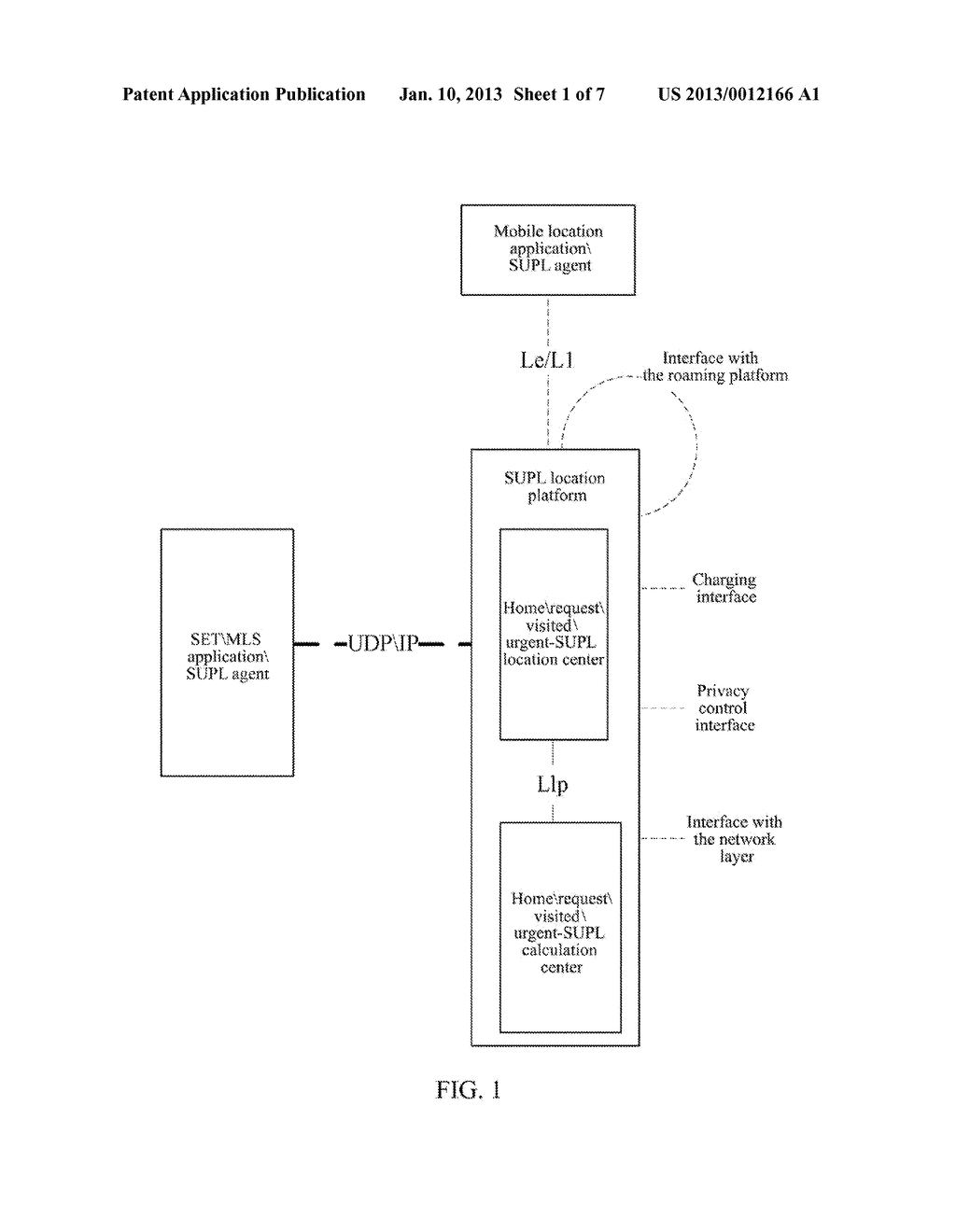 Location Method, Device and System for Secure User Plane Location Enabled     Terminal - diagram, schematic, and image 02