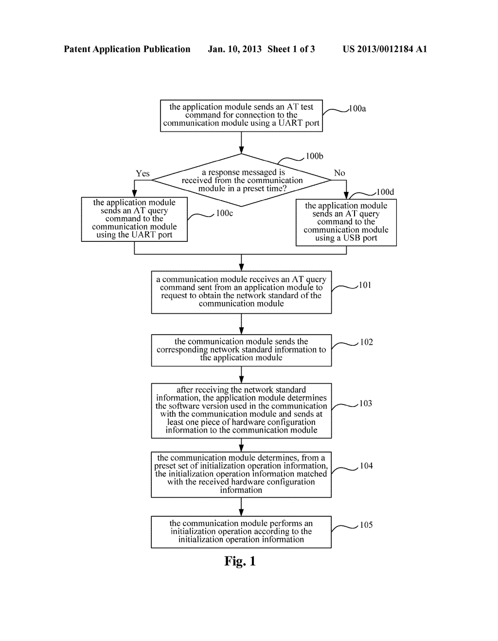 METHOD, SYSTEM AND DEVICE FOR INITIALIZING INTERNET DEVICE - diagram, schematic, and image 02