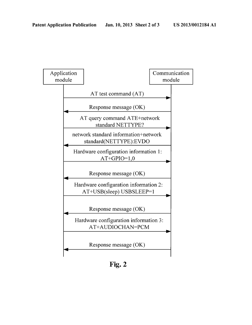 METHOD, SYSTEM AND DEVICE FOR INITIALIZING INTERNET DEVICE - diagram, schematic, and image 03