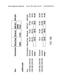 SEQUENCING METHODS AND COMPOSITIONS diagram and image