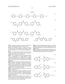 Polymer compositions comprising core/shell particles diagram and image