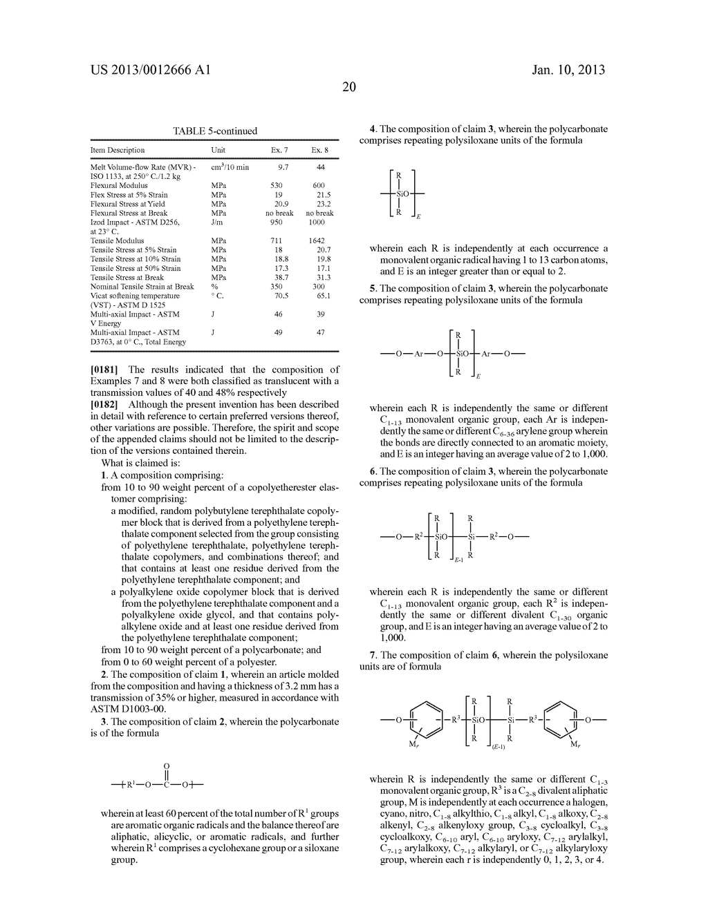ELASTOMER BLENDS CONTAINING POLYCARBONATES AND COPOLYETHERESTERS DERIVED     FROM POLYETHYLENE TEREPHTHALATE, METHOD OF MANUFACTURE, AND ARTICLES     THEREFROM - diagram, schematic, and image 21