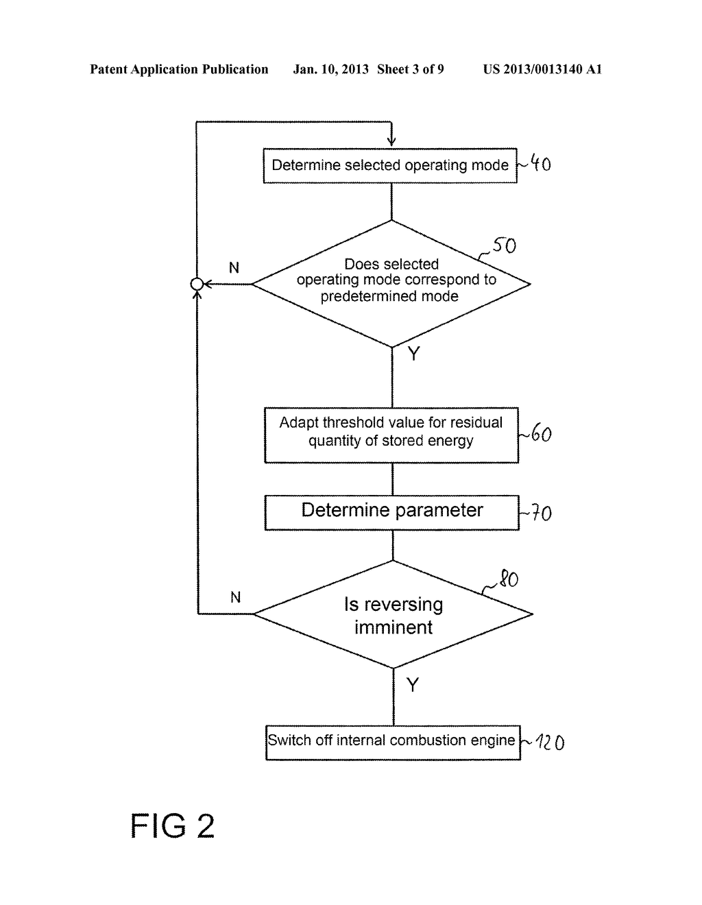 METHOD FOR OPERATING A VEHICLE AND VEHICLE - diagram, schematic, and image 04