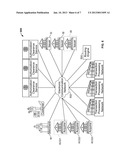 TRANSACTION INFORMATION ROUTING diagram and image