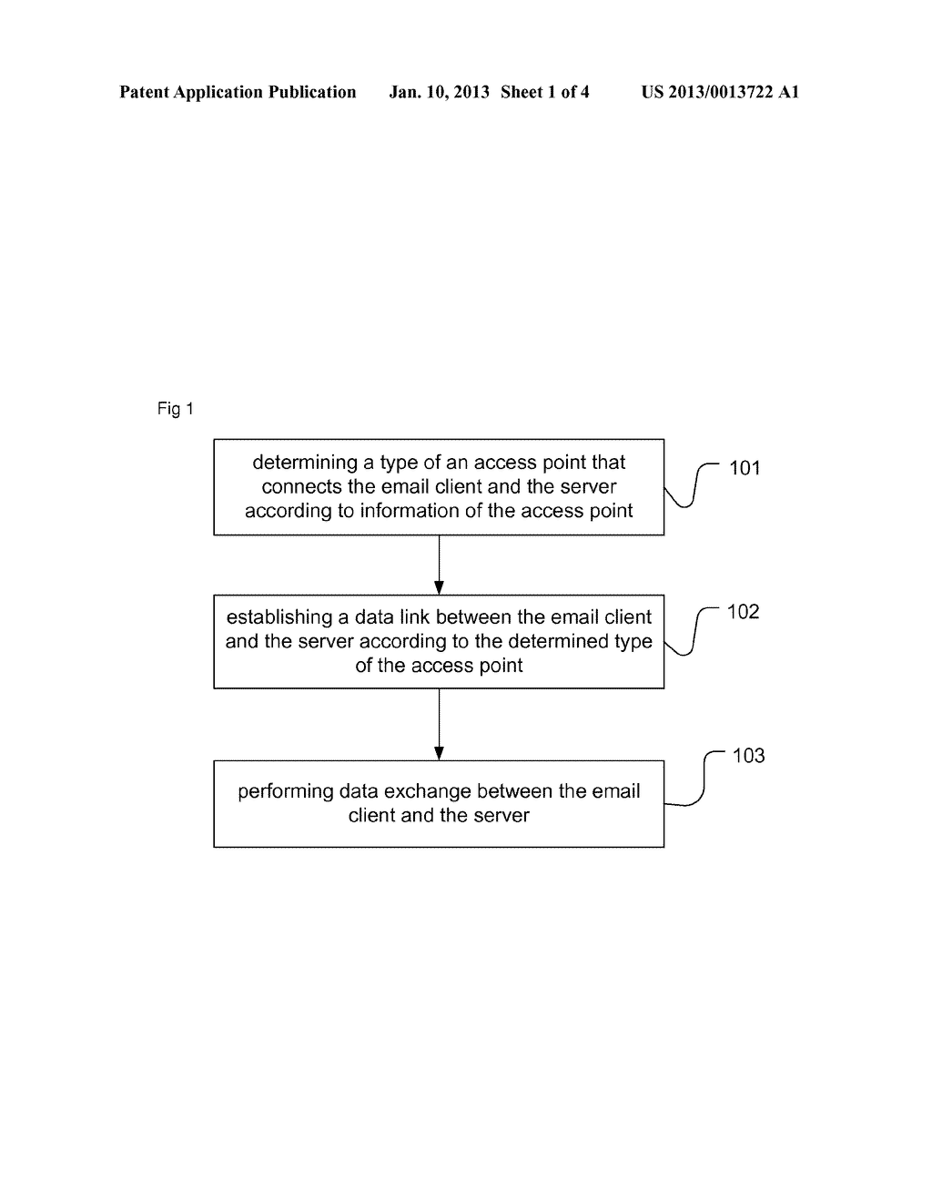 Method for a mobile email client to access to a server, and mobile     terminal thereof - diagram, schematic, and image 02