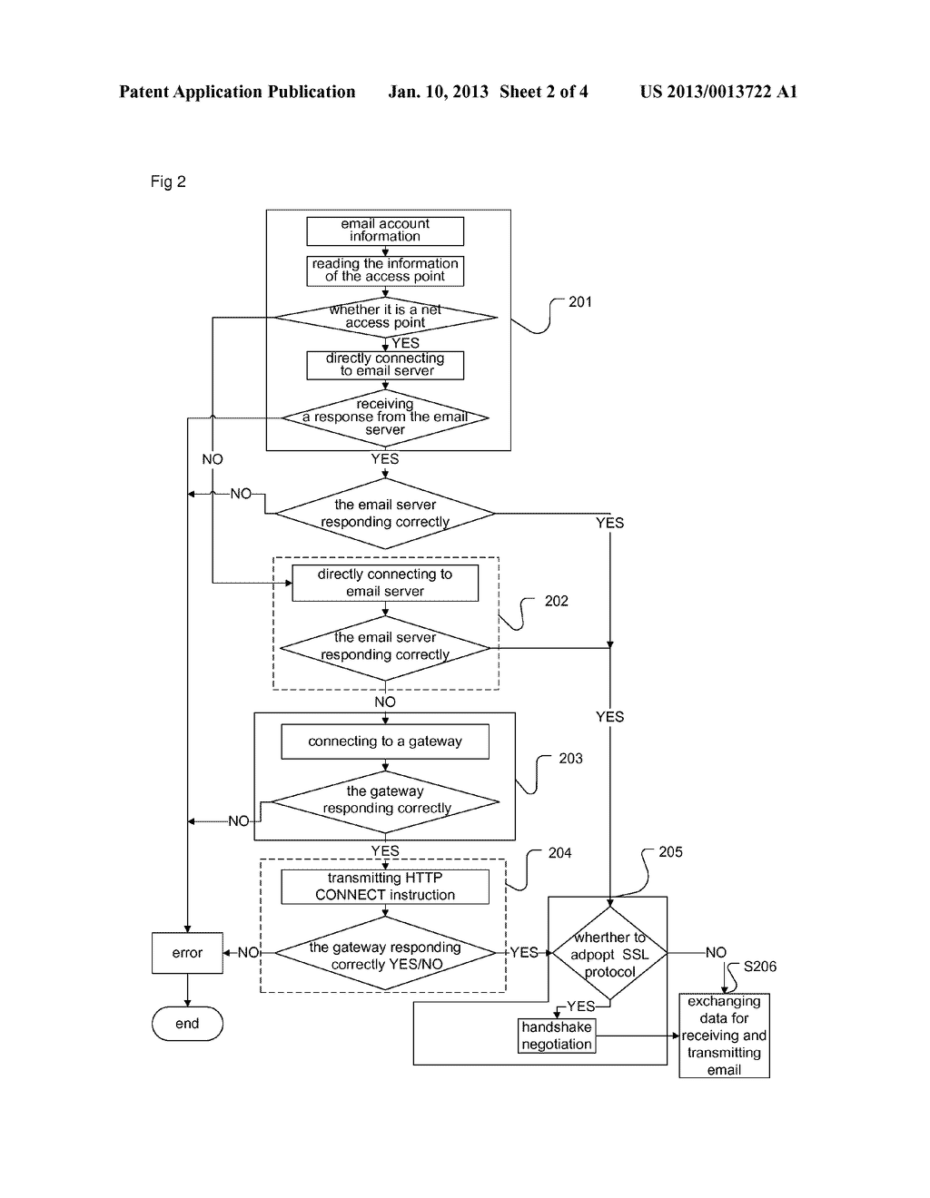 Method for a mobile email client to access to a server, and mobile     terminal thereof - diagram, schematic, and image 03