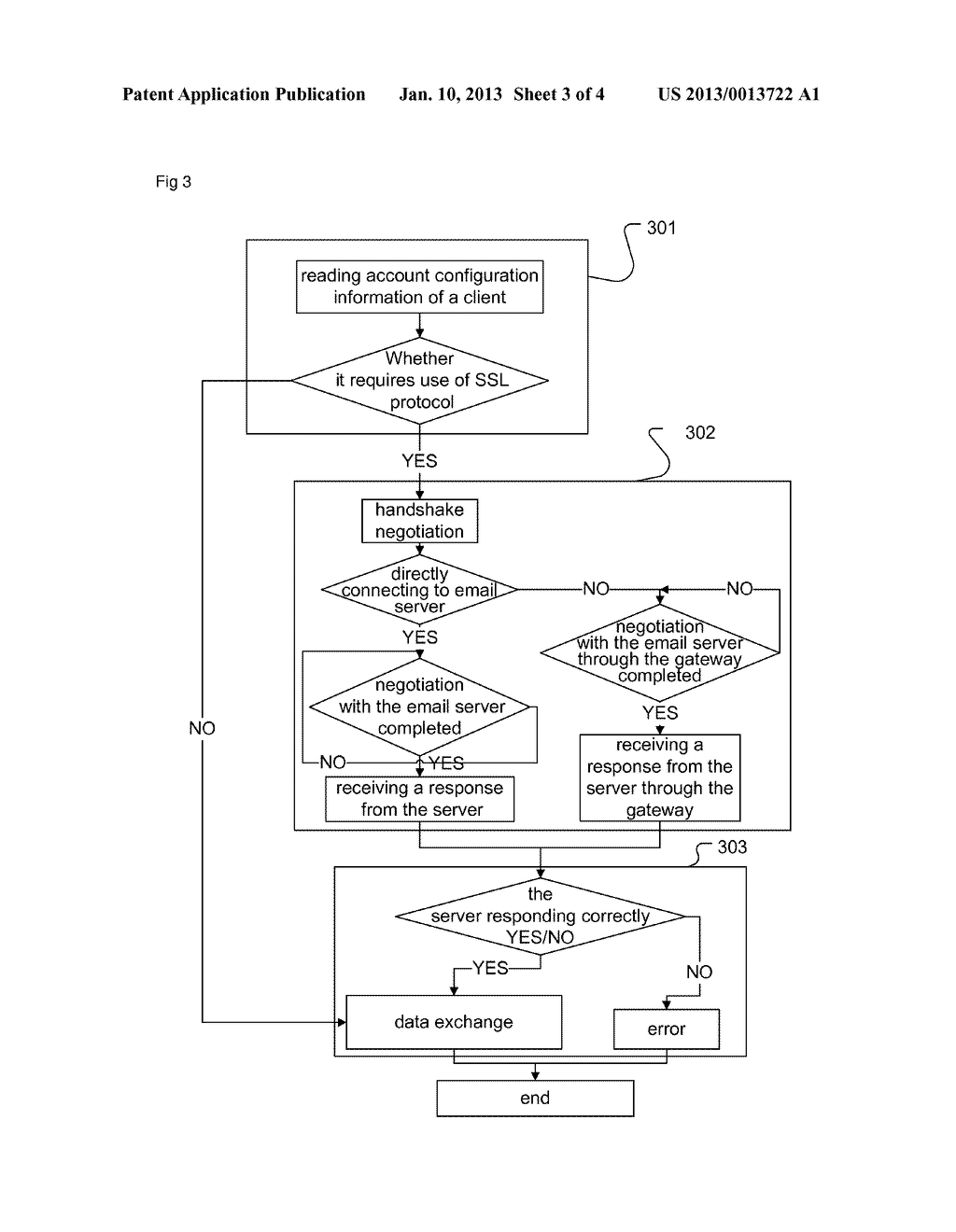 Method for a mobile email client to access to a server, and mobile     terminal thereof - diagram, schematic, and image 04