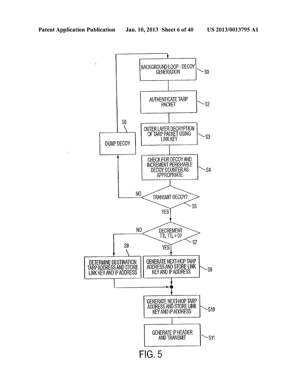 ESTABLISHING SECURE COMMUNICATION LINK BETWEEN COMPUTERS OF VIRTUAL     PRIVATE NETWORK - diagram, schematic, and image 07