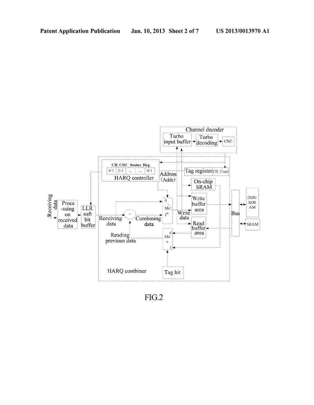 Hierarchy Management Method and System for HARQ Memory - diagram, schematic, and image 03