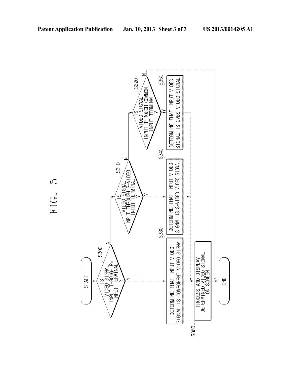 IMAGE APPARATUS AND METHOD FOR RECEIVING VIDEO SIGNAL - diagram, schematic, and image 04