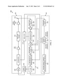 SYSTEM AND METHOD FOR CONTROLLING CURRENT TO CERTAIN COMPONENTS OF A     WIRELESS COMMUNICATION DEVICEAANM Rahman; MahiburAACI ChandlerAAST AZAACO USAAGP Rahman; Mahibur Chandler AZ USAANM Oliaei; OmidAACI TempeAAST AZAACO USAAGP Oliaei; Omid Tempe AZ USAANM Ivonnet; JorgeAACI ChandlerAAST AZAACO USAAGP Ivonnet; Jorge Chandler AZ US diagram and image