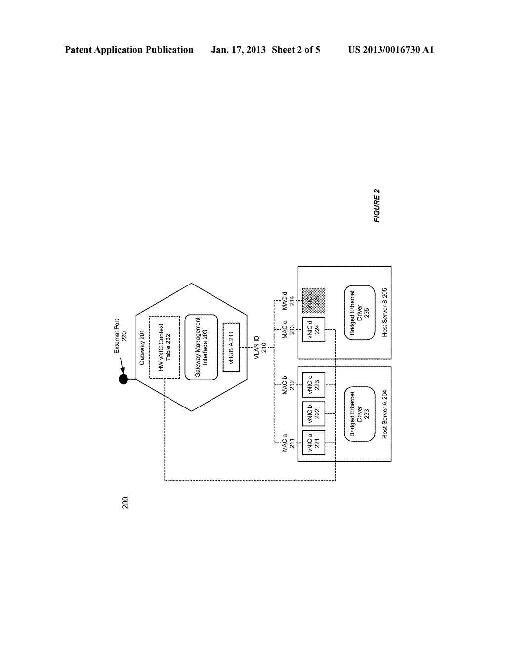 SYSTEM AND METHOD FOR USING A PACKET PROCESS PROXY TO SUPPORT A FLOODING     MECHANISM IN A MIDDLEWARE MACHINE ENVIRONMENT - diagram, schematic, and image 03