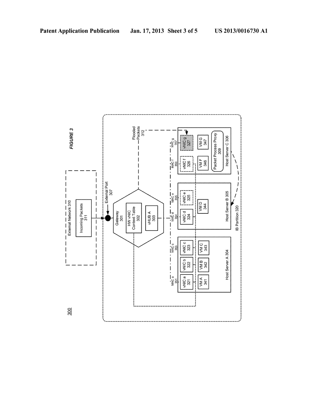 SYSTEM AND METHOD FOR USING A PACKET PROCESS PROXY TO SUPPORT A FLOODING     MECHANISM IN A MIDDLEWARE MACHINE ENVIRONMENT - diagram, schematic, and image 04