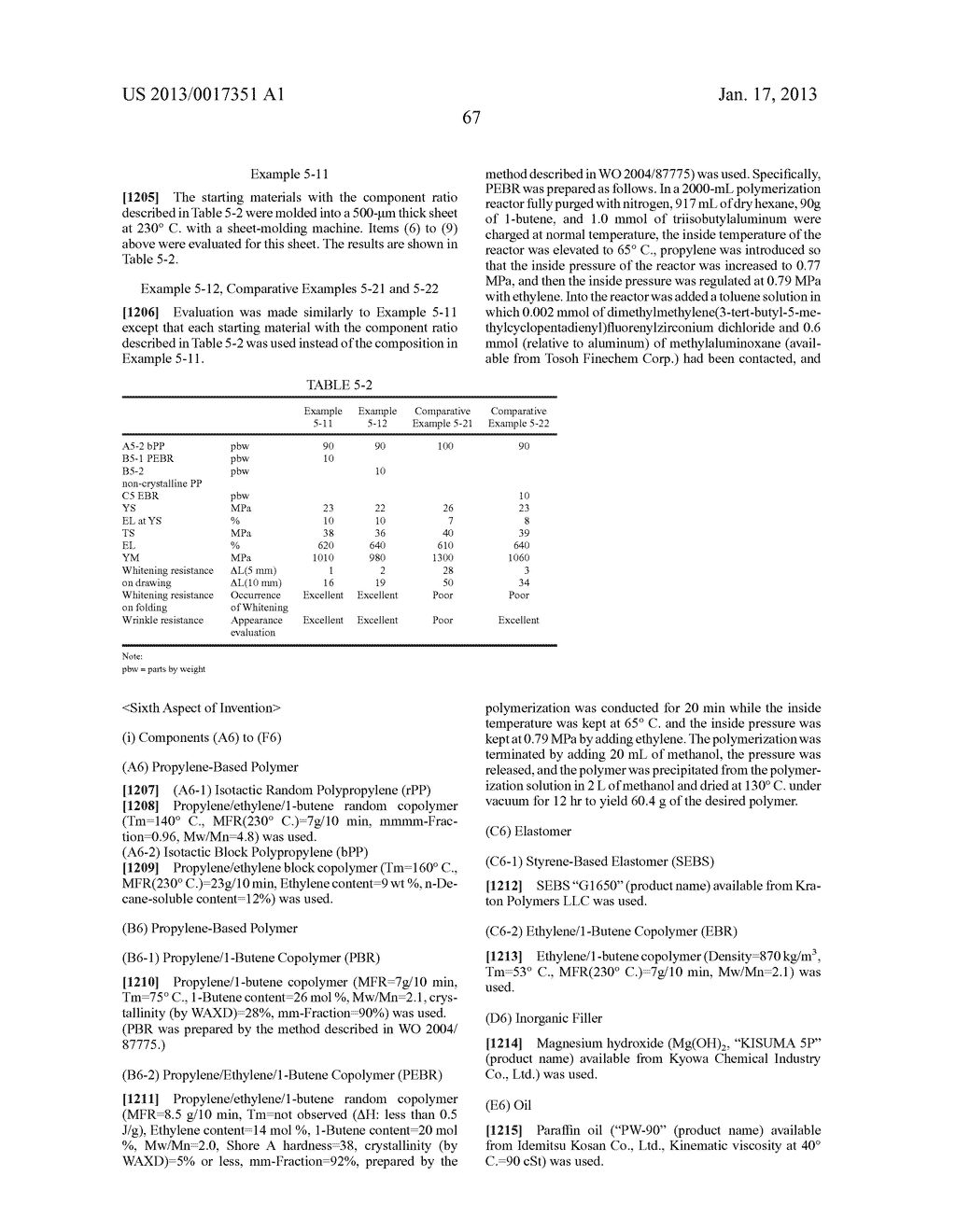 PROPYLENE BASED RESIN COMPOSITION AND USE THEREOF - diagram, schematic, and image 77