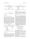 GRAFT COPOLYMER AND REPELLENT COMPOSITION diagram and image