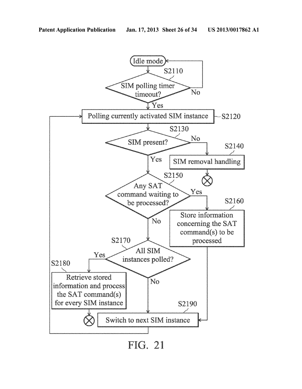 APPARATUSES AND METHODS FOR PROVIDING MULTI-STANDBY MODE OF WIRELESS     COMMUNICATIONS USING SINGLE SUBSCRIBER IDENTITY CARD WITH MULTIPLE     SUBSCRIBER NUMBERSAANM Lee; Chih-HungAACI Kaohsiung CityAACO TWAAGP Lee; Chih-Hung Kaohsiung City TWAANM Wu; Min-JuAACI Kaohsiung CityAACO TWAAGP Wu; Min-Ju Kaohsiung City TWAANM Chang; Nai-HsinAACI Taichung CityAACO TWAAGP Chang; Nai-Hsin Taichung City TWAANM Liu; Jen-ChienAACI New Taipei CityAACO TWAAGP Liu; Jen-Chien New Taipei City TW - diagram, schematic, and image 27