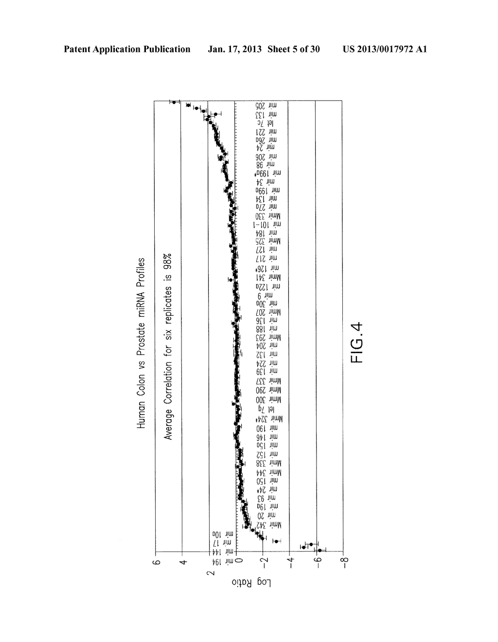 METHOD AND COMPOSITIONS INVOLVING MICRORNA - diagram, schematic, and image 06