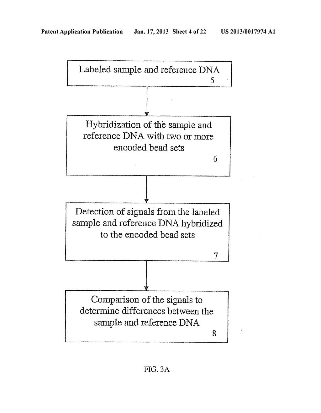 METHODS AND COMPOSITIONS RELATING TO MULTIPLEX GENOMIC GAIN AND LOSS     ASSAYS - diagram, schematic, and image 05