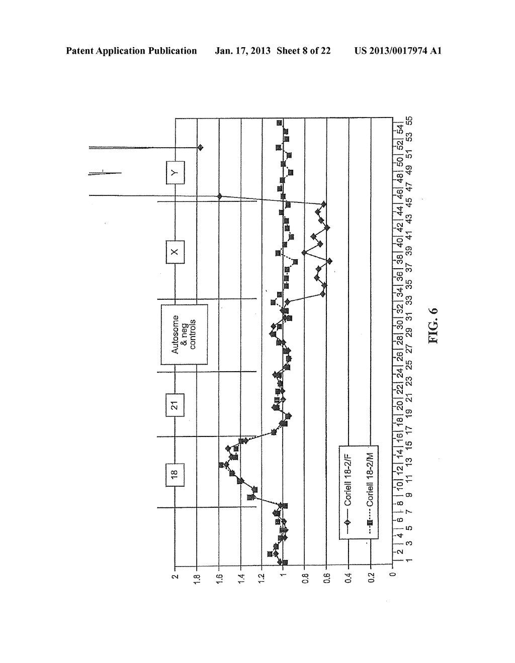 METHODS AND COMPOSITIONS RELATING TO MULTIPLEX GENOMIC GAIN AND LOSS     ASSAYS - diagram, schematic, and image 09
