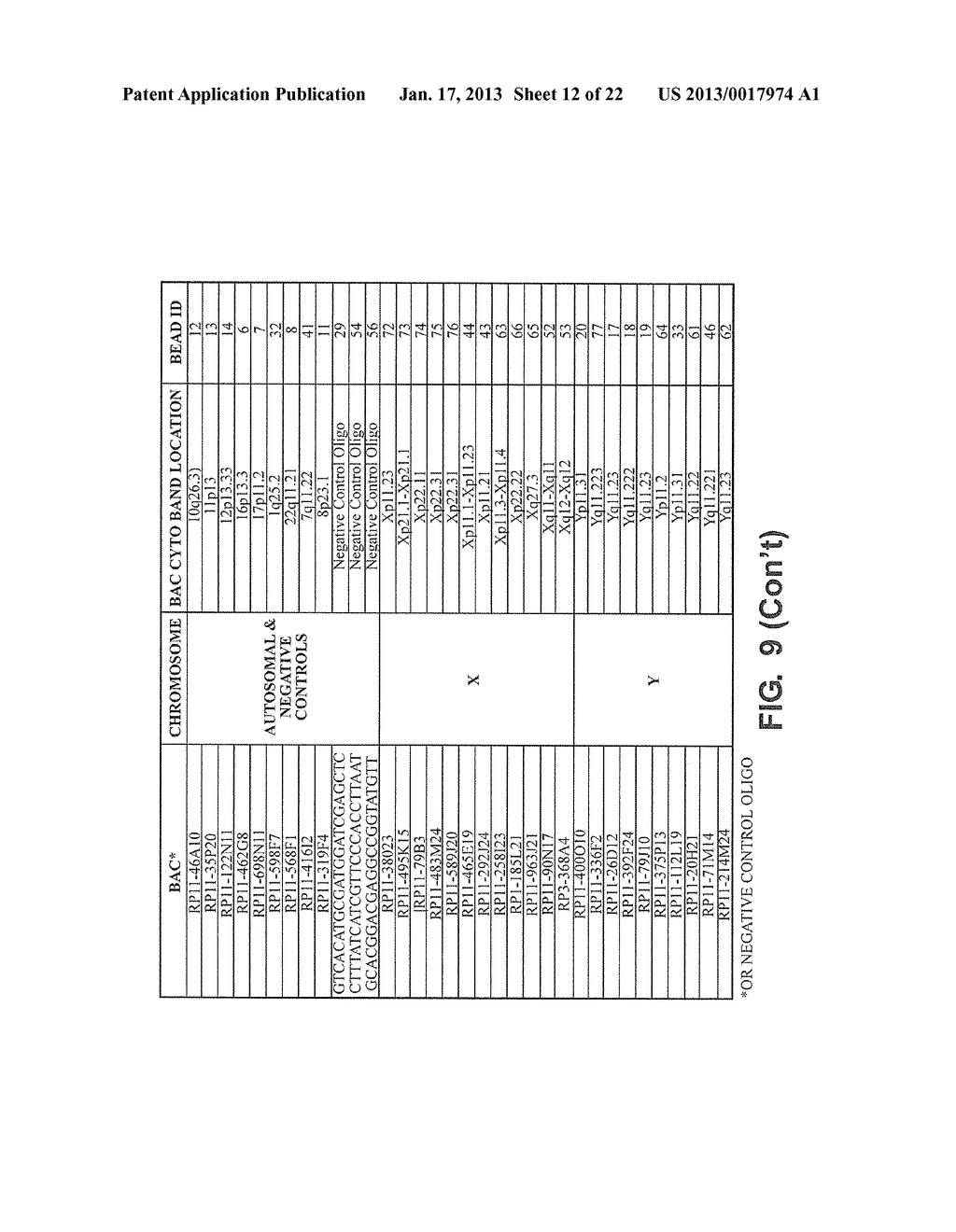 METHODS AND COMPOSITIONS RELATING TO MULTIPLEX GENOMIC GAIN AND LOSS     ASSAYS - diagram, schematic, and image 13