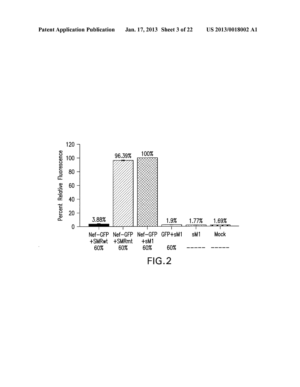 COMPOSITIONS AND METHODS FOR TREATING AIDS OR CANCER BY INHIBITING THE     SECRETION OF MICROPARTICLES - diagram, schematic, and image 04