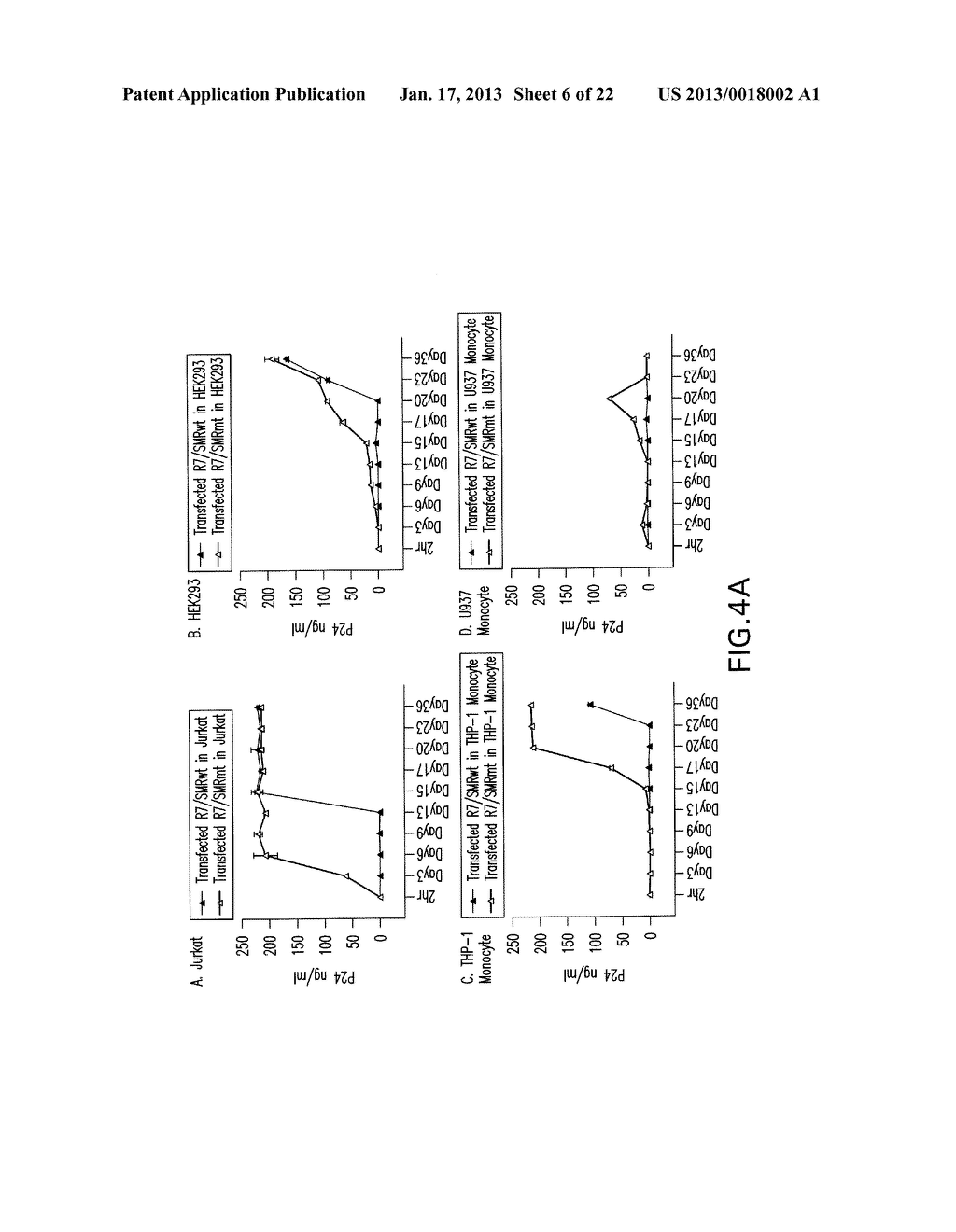 COMPOSITIONS AND METHODS FOR TREATING AIDS OR CANCER BY INHIBITING THE     SECRETION OF MICROPARTICLES - diagram, schematic, and image 07