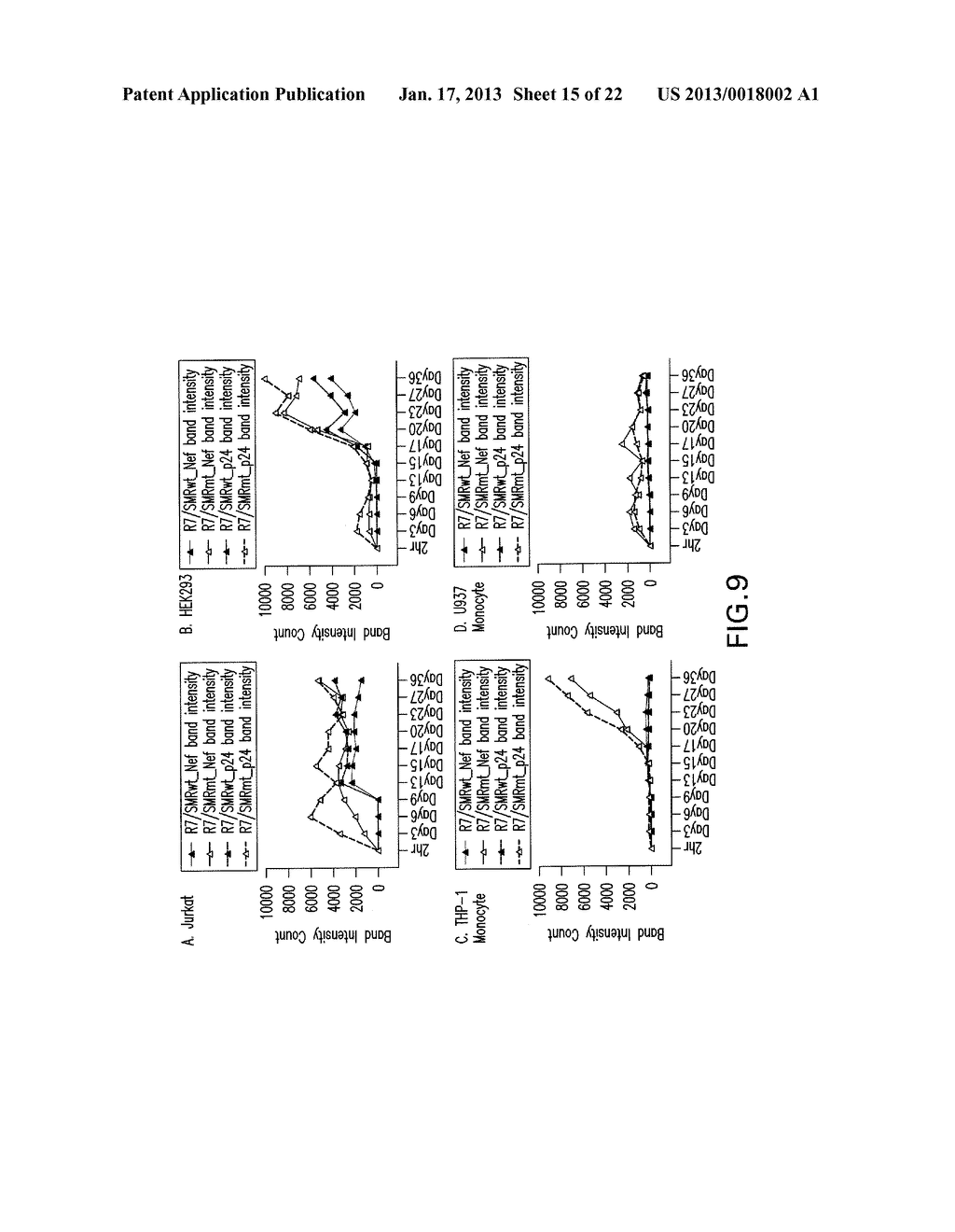 COMPOSITIONS AND METHODS FOR TREATING AIDS OR CANCER BY INHIBITING THE     SECRETION OF MICROPARTICLES - diagram, schematic, and image 16