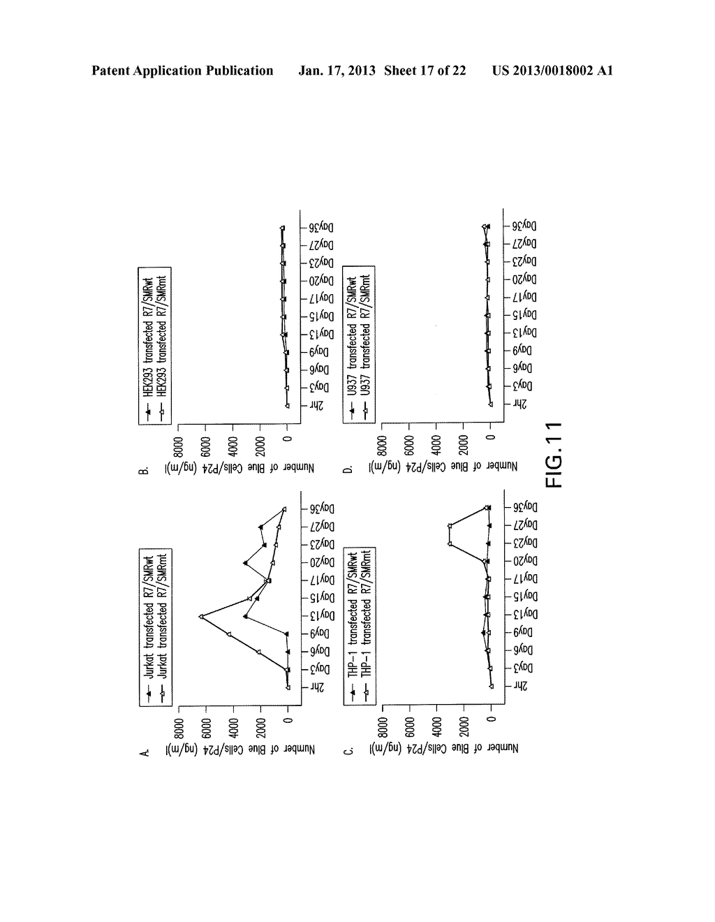 COMPOSITIONS AND METHODS FOR TREATING AIDS OR CANCER BY INHIBITING THE     SECRETION OF MICROPARTICLES - diagram, schematic, and image 18