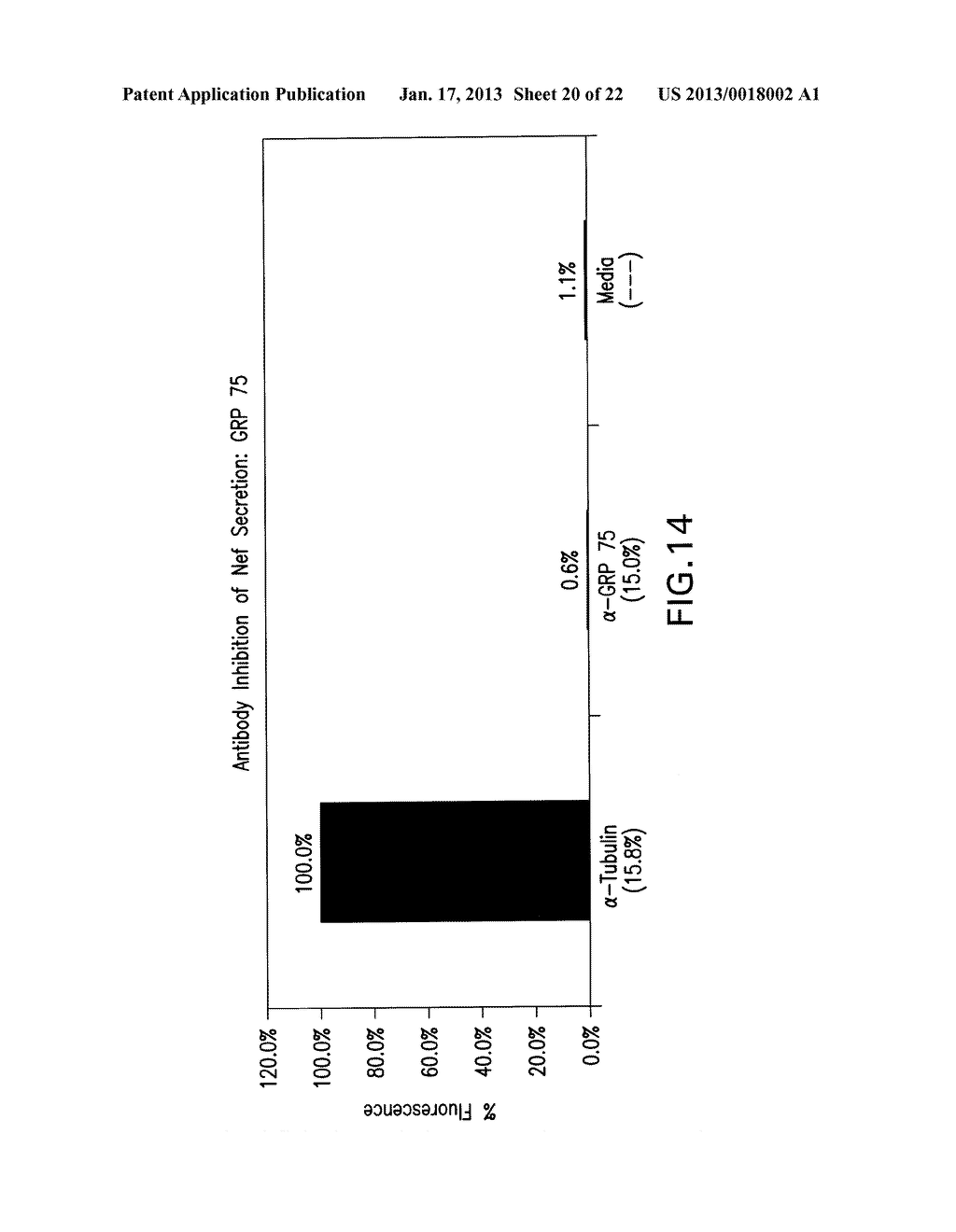 COMPOSITIONS AND METHODS FOR TREATING AIDS OR CANCER BY INHIBITING THE     SECRETION OF MICROPARTICLES - diagram, schematic, and image 21