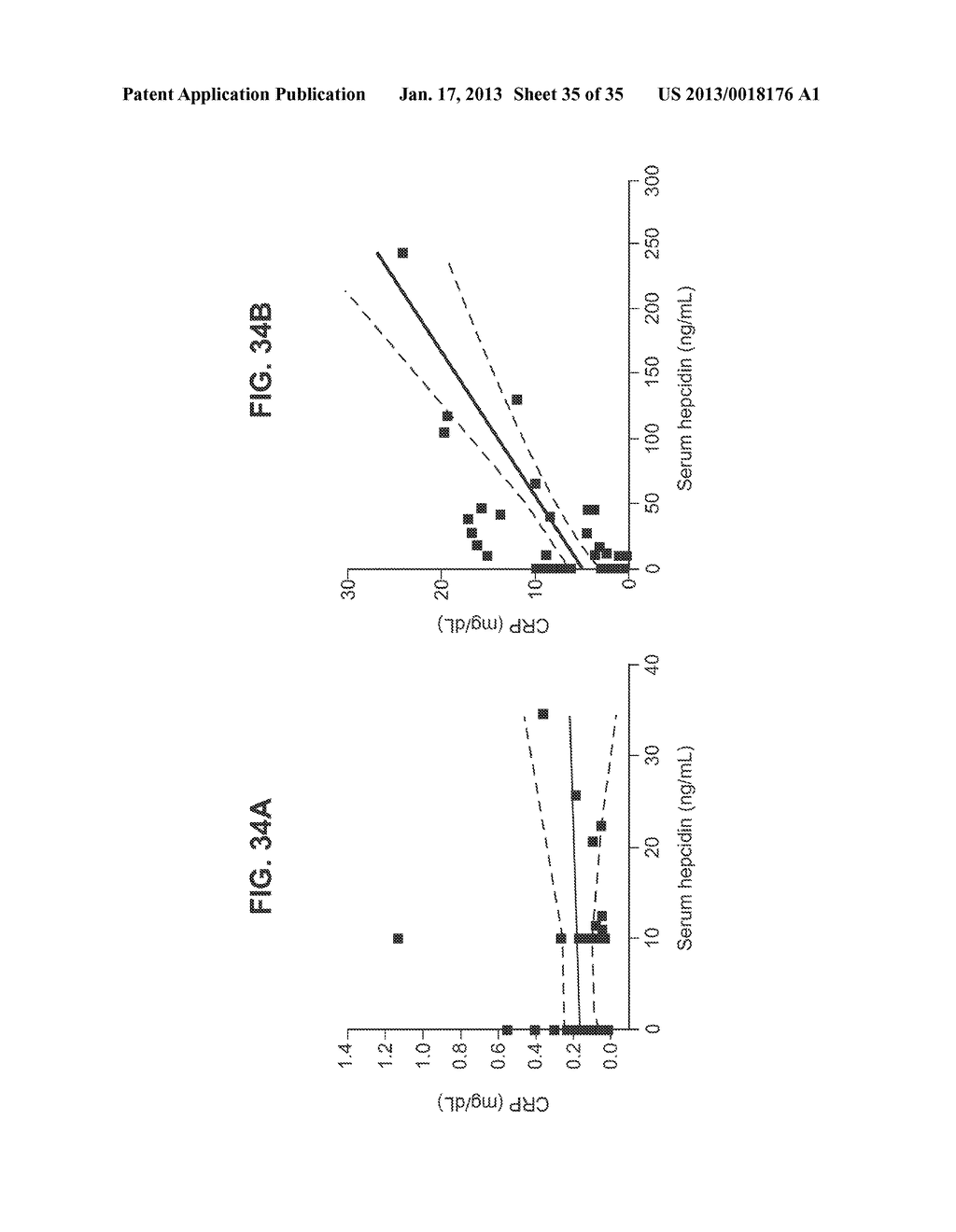 METHODS OF PRODUCING HYBRIDOMAS AND MONOCLONAL ANTIBODIES AND ANTIBODIES     PRODUCED THEREBY - diagram, schematic, and image 36