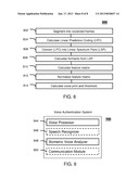 Method and System for Bio-Metric Voice Print Authentication diagram and image