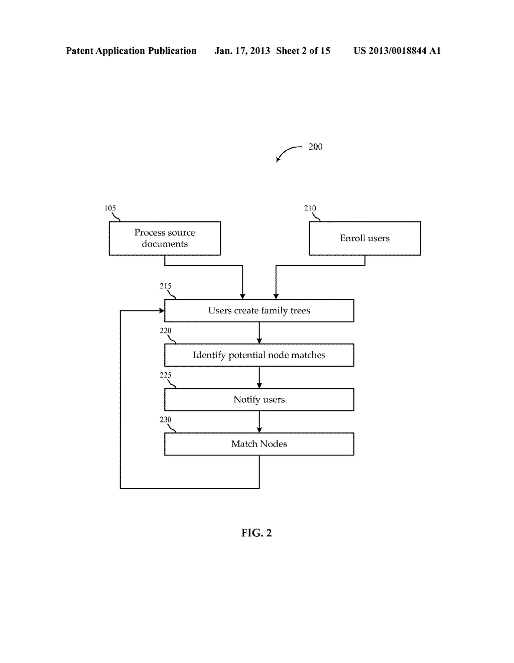 SYSTEMS AND METHODS FOR THE ORGANIZED DISTRIBUTION OF RELATED DATA - diagram, schematic, and image 03