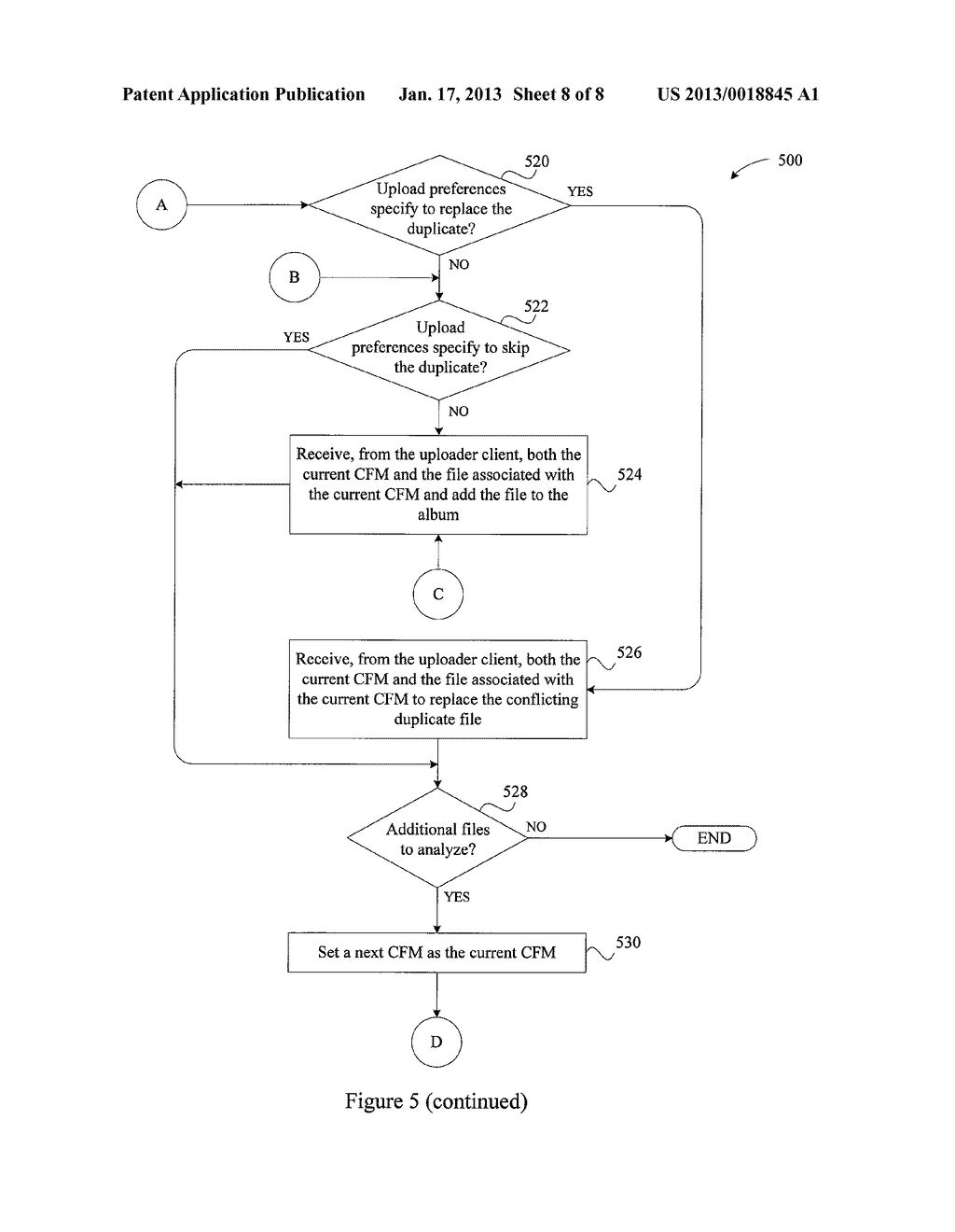 SYSTEM AND METHOD FOR MANAGING DUPLICATE FILE UPLOADSAANM Macaskill; DonAACI Los AltosAAST CAAACO USAAGP Macaskill; Don Los Altos CA USAANM Nichols; SamuelAACI Mountain ViewAAST CAAACO USAAGP Nichols; Samuel Mountain View CA US - diagram, schematic, and image 09