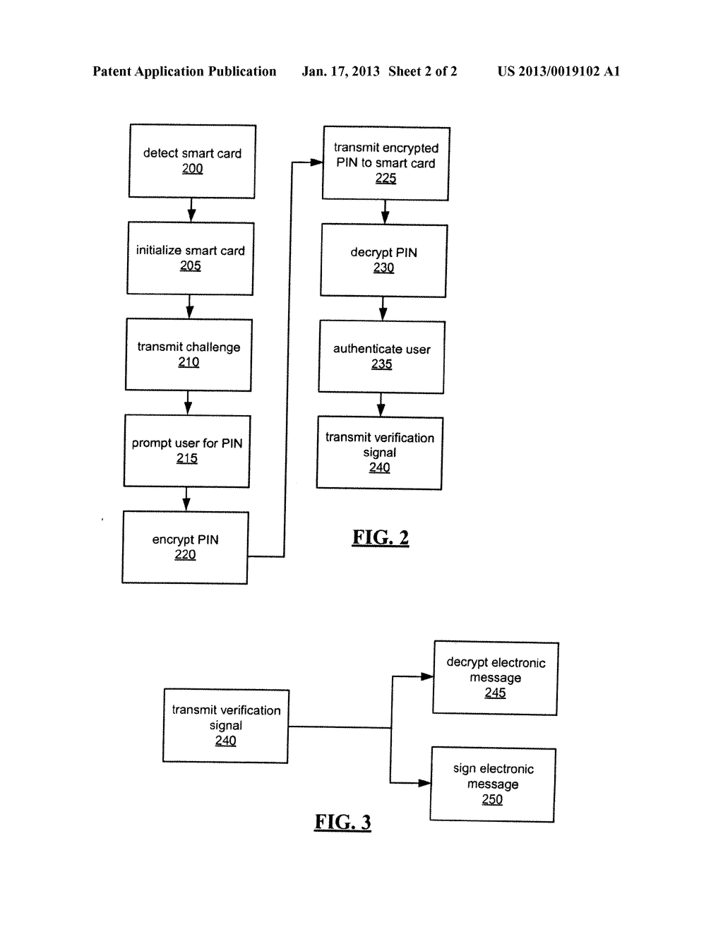System and method for encrypted smart card pin entry - diagram, schematic, and image 03