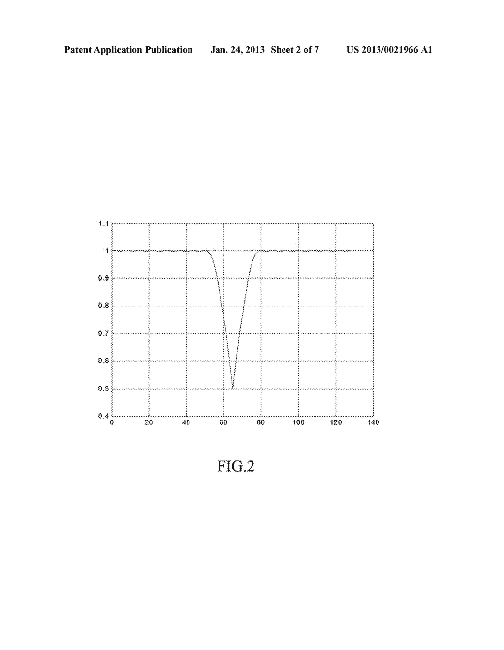 Method and Apparatus for Estimating Frequency Deviation - diagram, schematic, and image 03