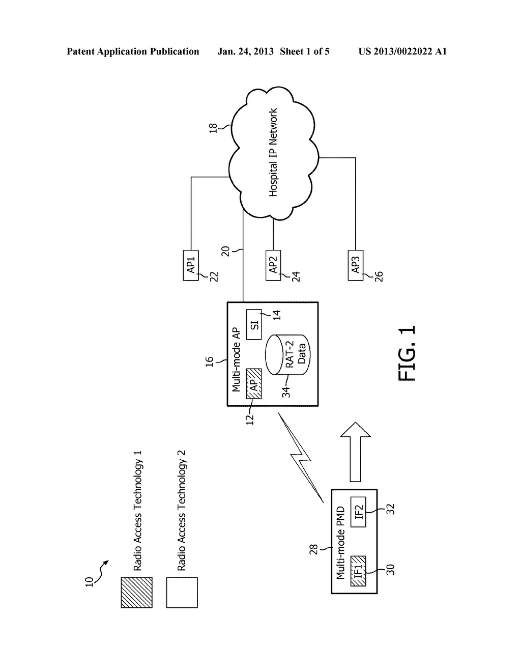 METHOD FOR FAST LINK LAYER HANDOFF IN HETEROGENEOUS NETWORKS - diagram, schematic, and image 02