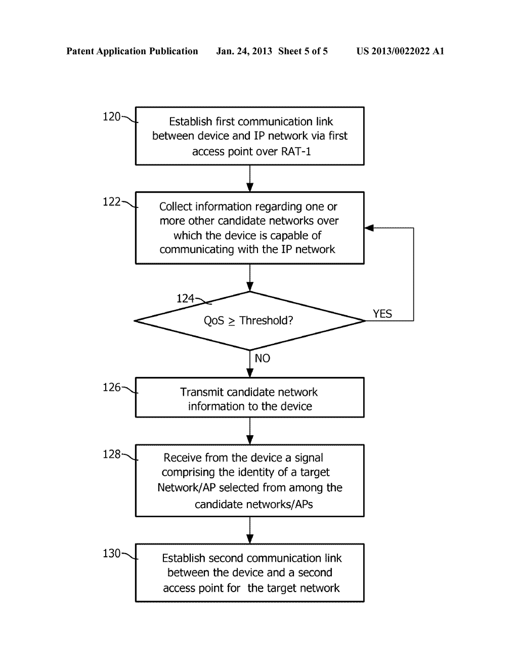 METHOD FOR FAST LINK LAYER HANDOFF IN HETEROGENEOUS NETWORKS - diagram, schematic, and image 06