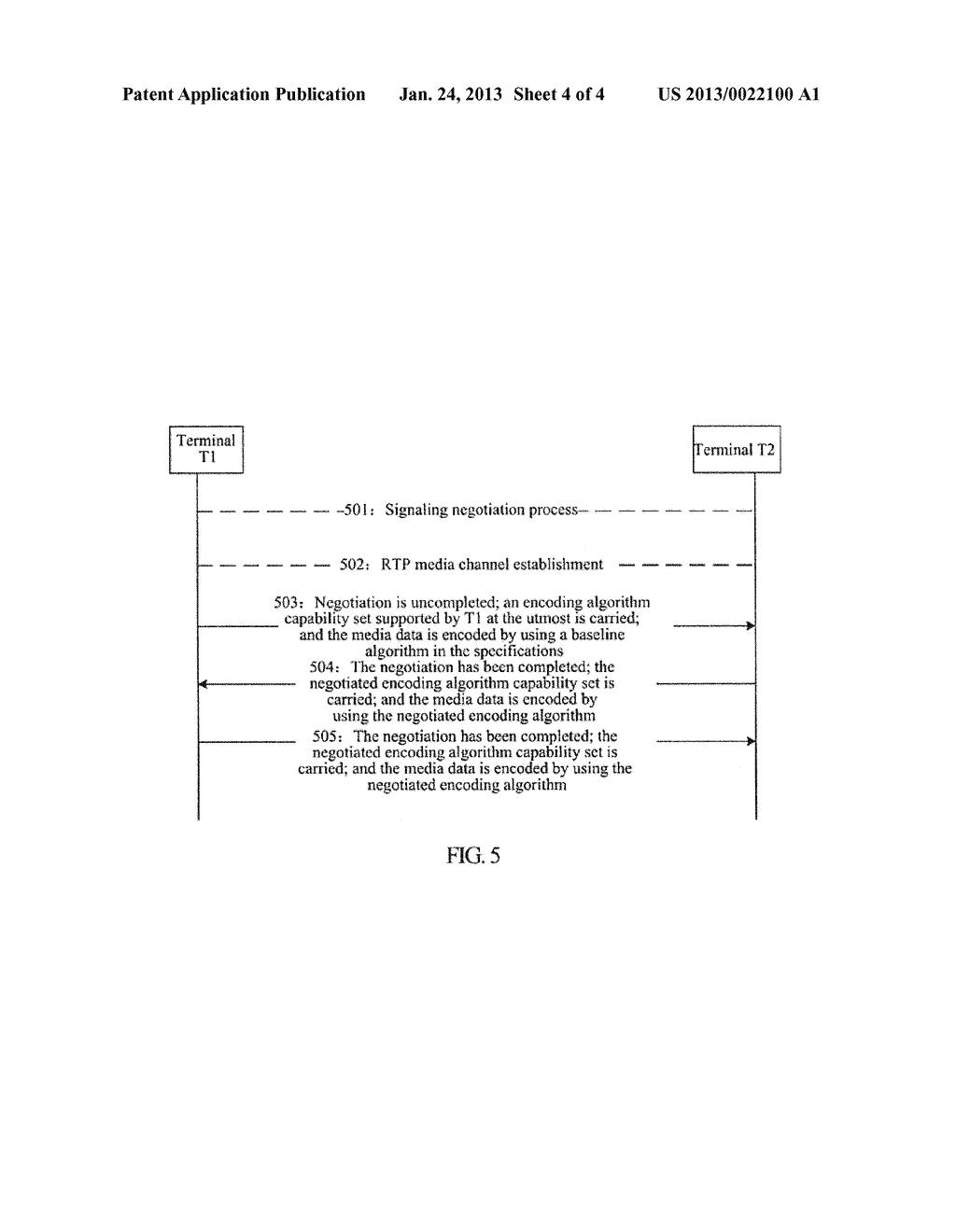 CODEC CAPABILITY NEGOTIATION METHOD AND TERMINAL THEREOF - diagram, schematic, and image 05
