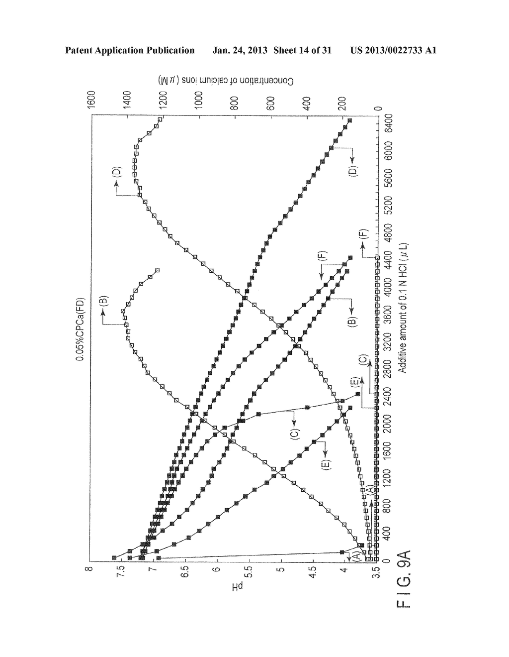 CALCIUM PREPARATION AND METHOD OF PRODUCTION THEREOF - diagram, schematic, and image 15